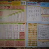 Картонка-підказка 1-2 клас Зірка математика та англ. мова.В лоті 2 штуки.Фото зроблено з двох сторін